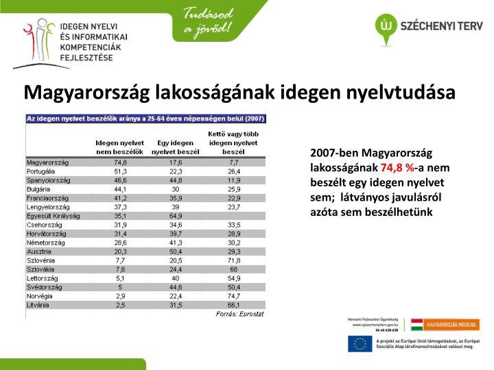 Magyarország lakosságának idegen nyelvtudása