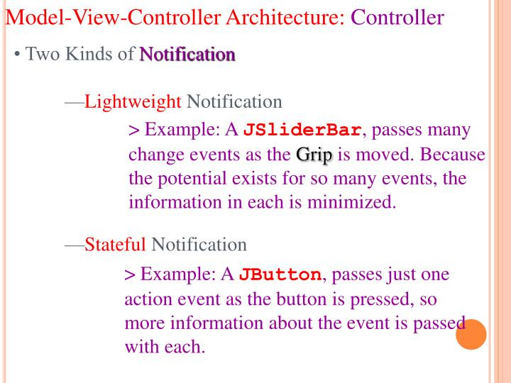 Model-View-Controller Architecture: