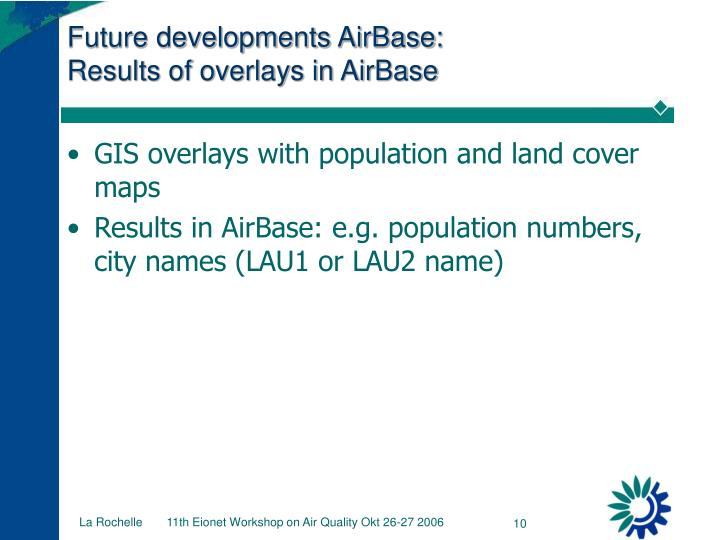 Future developments AirBase: