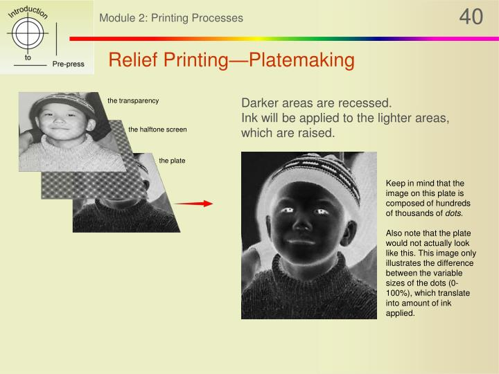 Relief Printing—Platemaking
