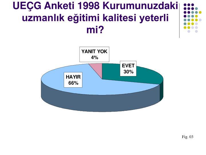 UEÇG Anketi 1998 Kurumunuzdaki uzmanlık eğitimi kalitesi yeterli mi?