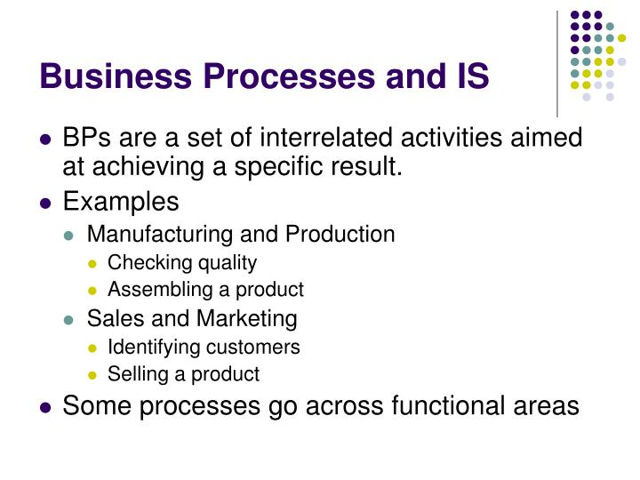 Business Processes and IS