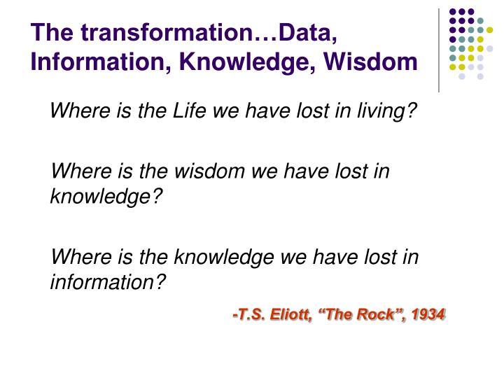 The transformation…Data, Information, Knowledge, Wisdom