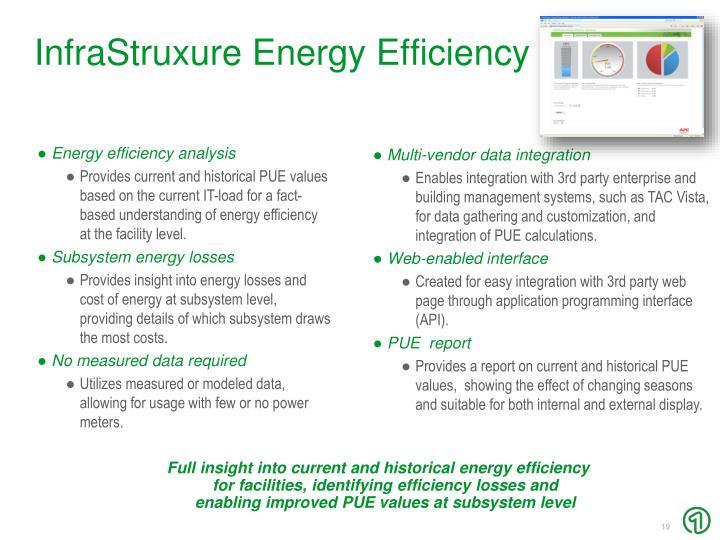 InfraStruxure Energy Efficiency