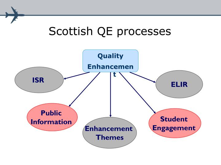 Scottish QE processes