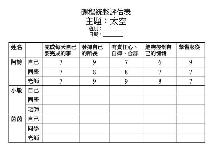課程統整評估表