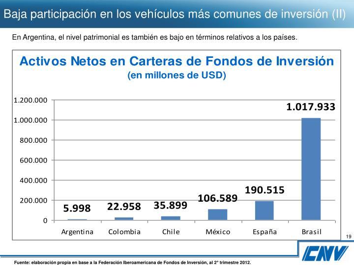 Baja participación en los vehículos más comunes de inversión (II)