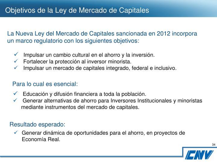 Objetivos de la Ley de Mercado de Capitales