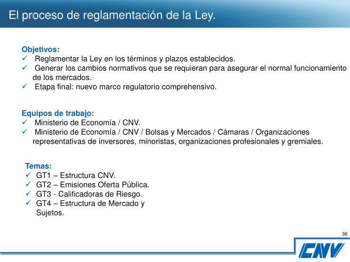 El proceso de reglamentación de la Ley.
