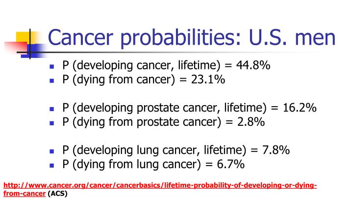 Cancer probabilities: U.S. men