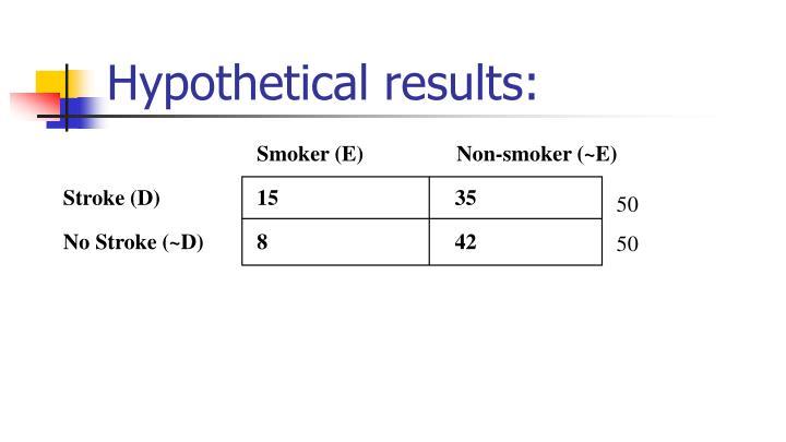 Smoker (E)