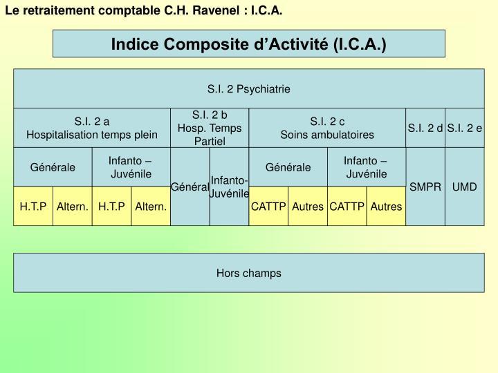 Le retraitement comptable C.H. Ravenel : I.C.A.