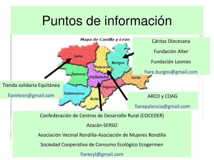 Puntos de información