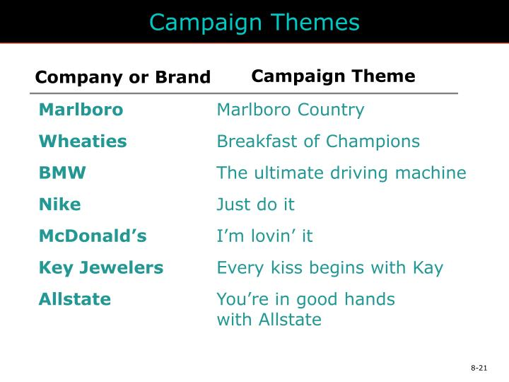 Campaign Themes