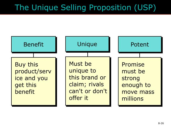 The Unique Selling Proposition (USP)