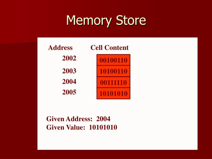 Address	Cell Content