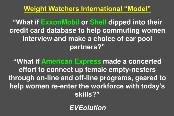 """Weight Watchers International """"Model"""""""