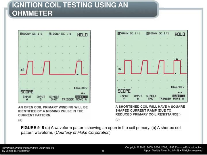 Using An Ohmmeter : Ppt chapter ignition system diagnosis and service