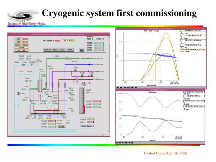 Cryogenic system first commissioning