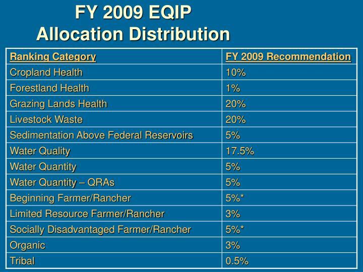 FY 2009 EQIP