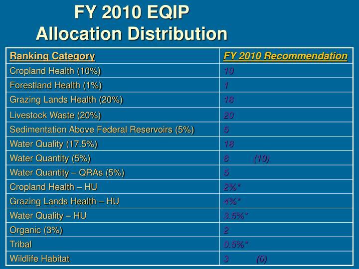 FY 2010 EQIP