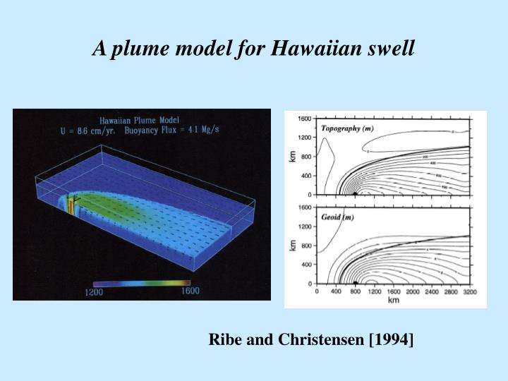 A plume model for Hawaiian swell