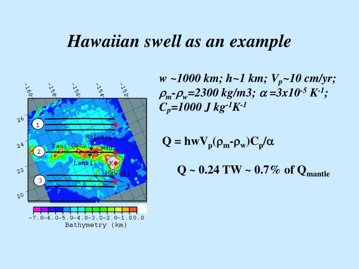 Hawaiian swell as an example