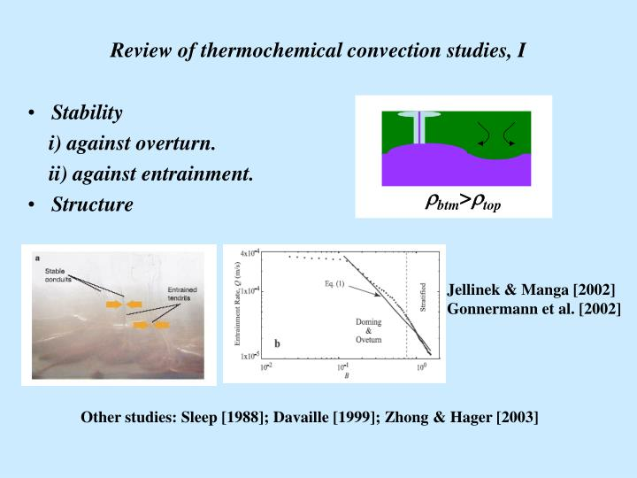 Review of thermochemical convection studies, I