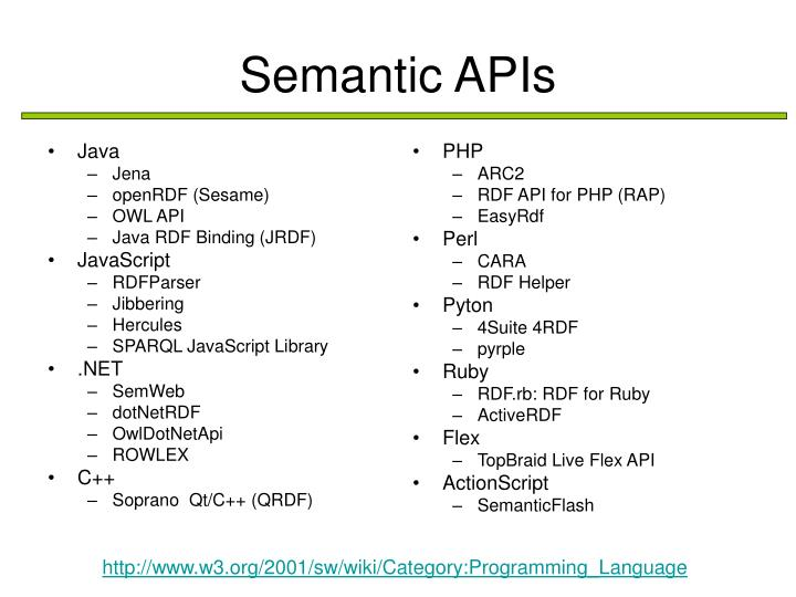 Semantic apis