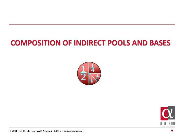 COMPOSITION OF INDIRECT POOLS AND BASES