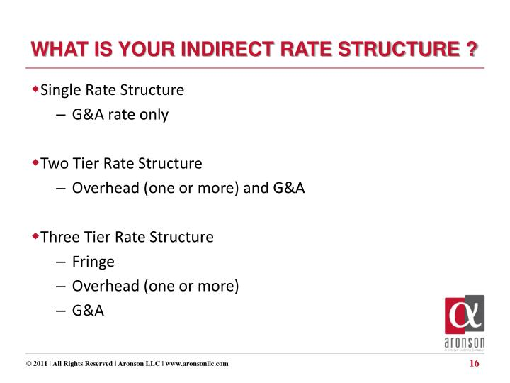 WHAT IS YOUR INDIRECT RATE STRUCTURE ?