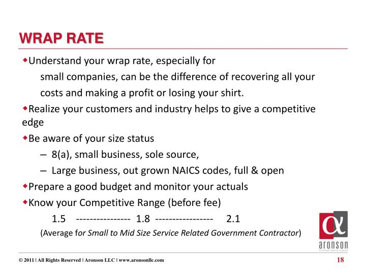 WRAP RATE