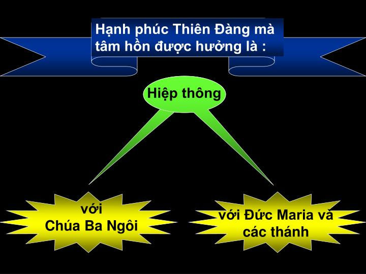 Hnh phc Thin ng m tm hn c hng l :