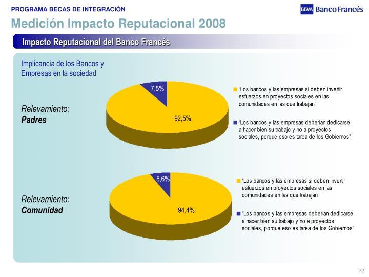 Medición Impacto Reputacional 2008