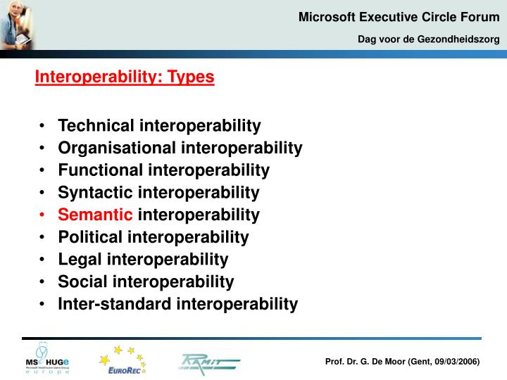 Technical interoperability