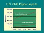 u s chile pepper imports