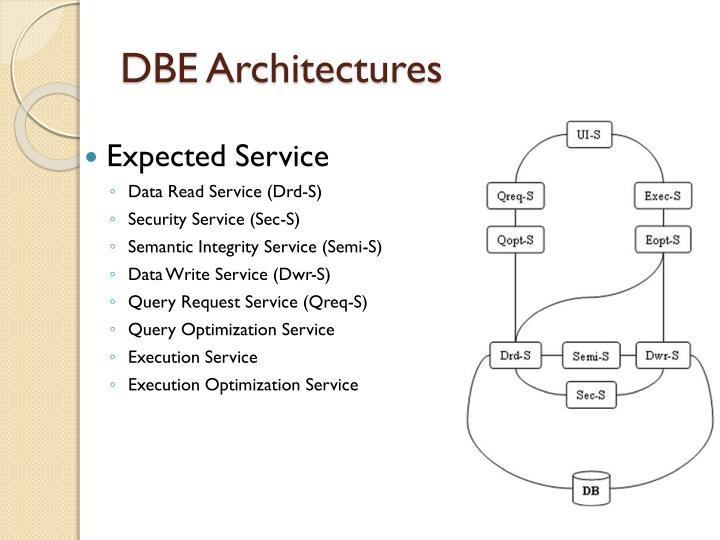 DBE Architectures