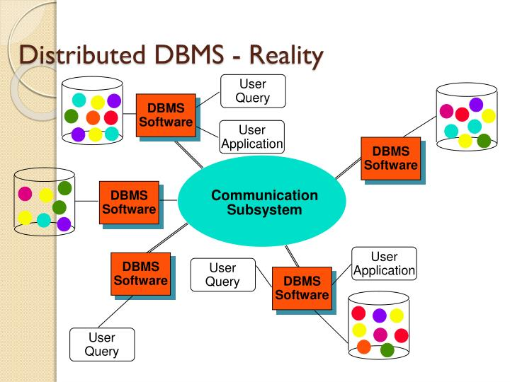 Distributed DBMS - Reality