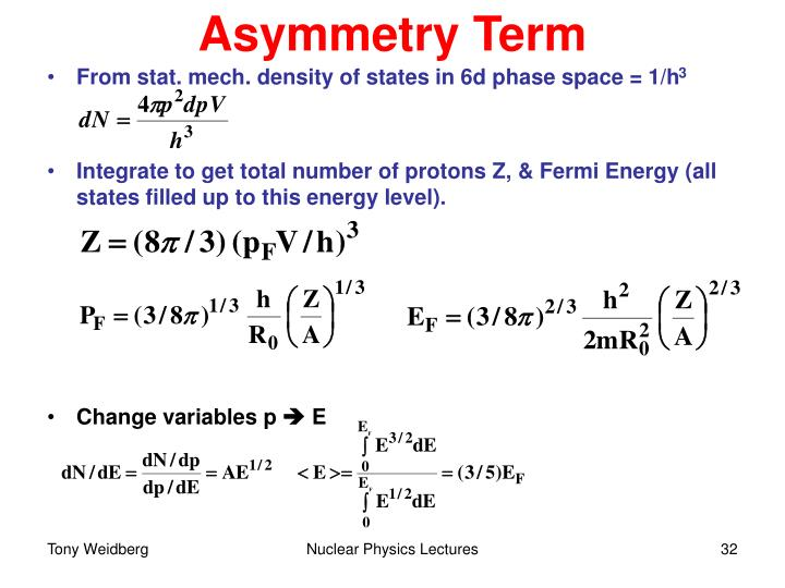 Asymmetry Term