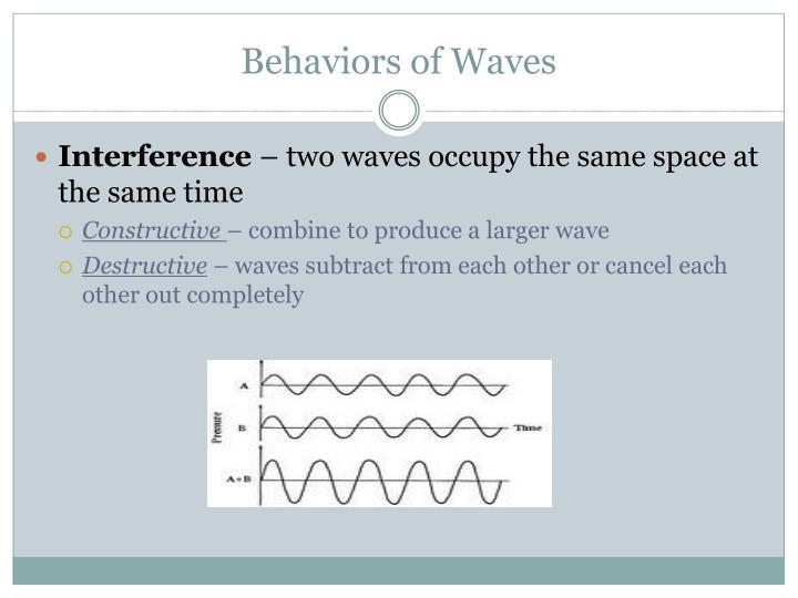 Behaviors of Waves