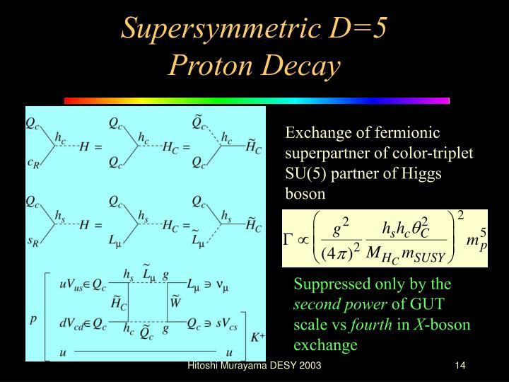 Supersymmetric D=5