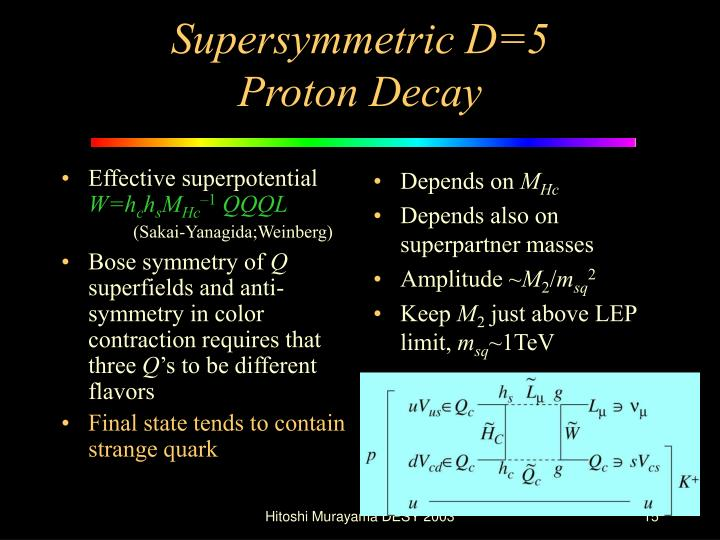 Effective superpotential