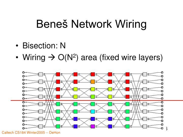 Beneš Network Wiring