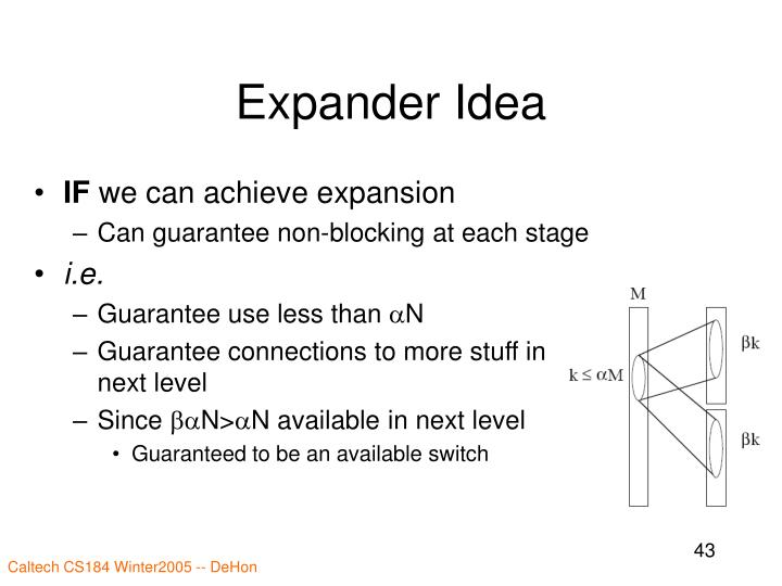 Expander Idea