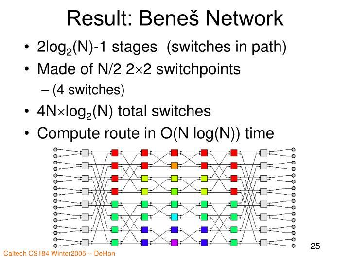 Result: Beneš Network