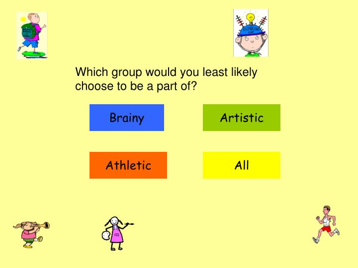 Which group would you least likely choose to be a part of?