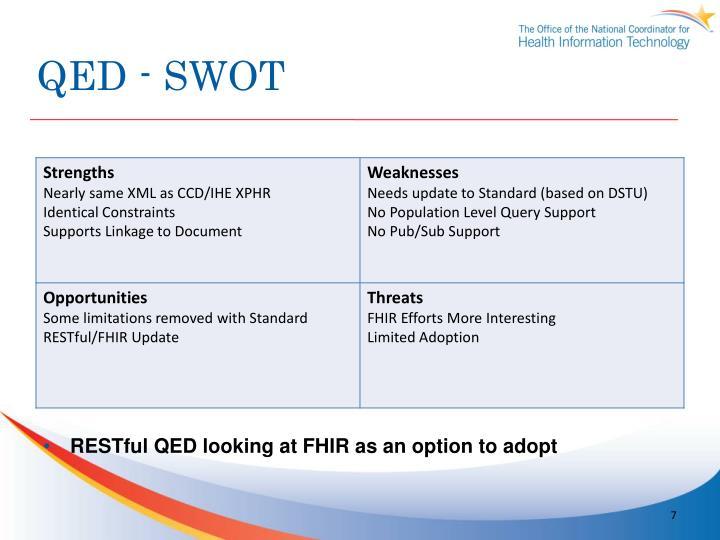 QED - SWOT