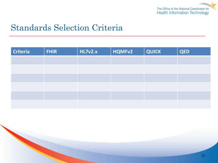 Standards Selection Criteria