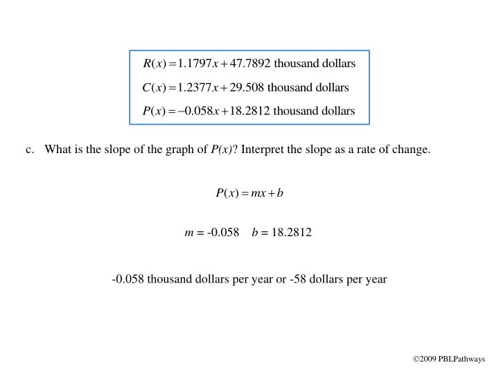 What is the slope of the graph of