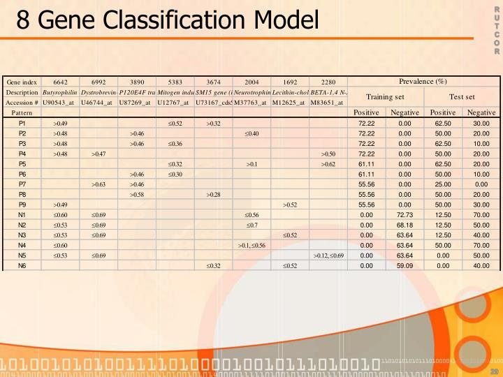 8 Gene Classification Model